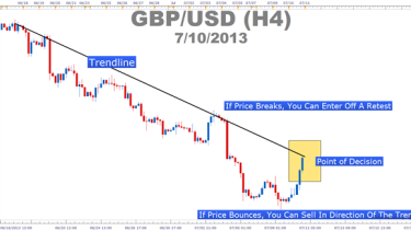 How to trade news release in forex