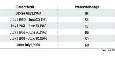 Preservation age