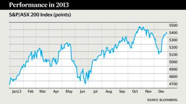 S&P/ASX 200 over 2013.