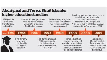 Just 55 Aboriginal and Torres Strait Islander students were awarded PhDs in Australia from1990 to 2000, but 219 students earned PhDs in the 11 years to 2011, a fourfold increase.