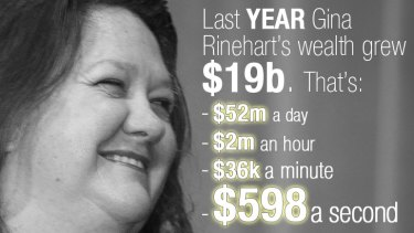 Mind boggling ... Gina Rinehart's golden year in numbers. [These figures have been rounded up].