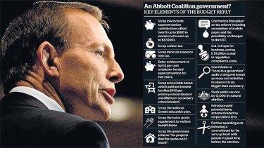An Abbott government? <i>Photo: Christopher Pearce</i>
