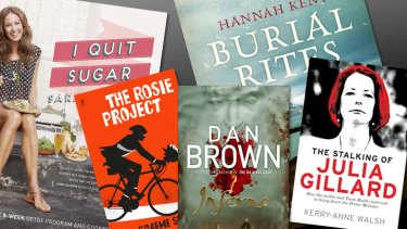 Books: What Canberrans are reading at the ACT libraries.