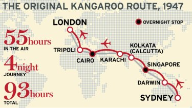 Hopping off the Kangaroo Route?