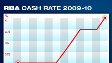 The central bank has raised rates for the first time since December.
