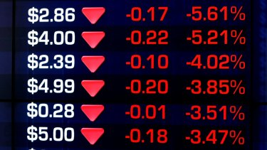 Australian shares have fallen more than two per cent for the second time in two weeks.