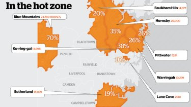 Burn zones: The proportion of houses at risk of bushfires.