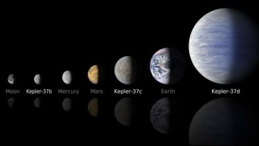 NASA's artist's illustration compares the planets in the Kepler-37 system to the moon and planets in the solar system.