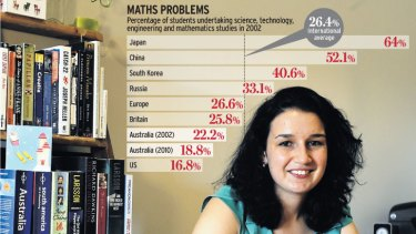 Huge opportunities ... civil engineering student Roslyn Florie-George took advanced maths for the HSC.