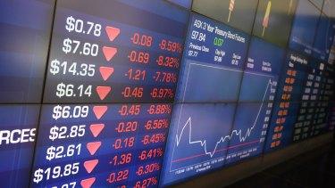 Heavyweight finance stocks send ASX to 12 week low