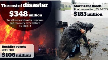 Financial burden: How much floods and fires are costing the state.