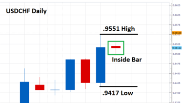 Simpler options trading the new normal with high frequency traders