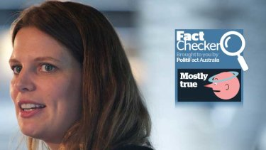Budgeting for a million childcare places - PolitiFact Kate Ellis
