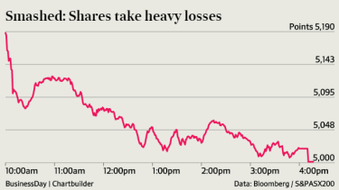 Australian shares took their cue from overseas markets and headed down quickly on Monday.