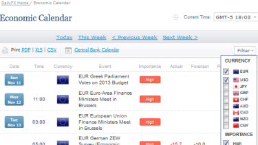Economic calendar forex uk