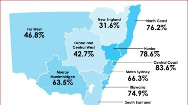 About two thirds of people in NSW choose cremation, although the rate varies across NSW.