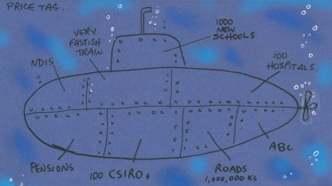 """Alan Moir  colour cartoon / illo / illustration / toon / artwork editorial cartoon for 27 April 2016  Captioned: PRICE TAG A sketch of a submarine, broken up into sections with different labels that read: """"NDIS, very fastish train, 1000 new schools, 100 hospitals, ABC, Roads - 1,000,000 ks, 100 CSIROs, Pensions.""""  Budget / finance / economy / economics  Context: France wins $50b contract to help build Australia?s new submarines"""