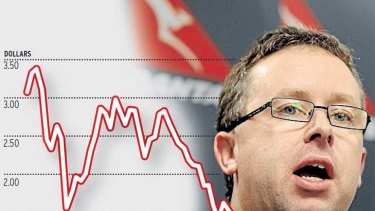 Qantas' share price under Alan Joyce's command.