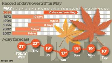 Graphic: Jamie Brown