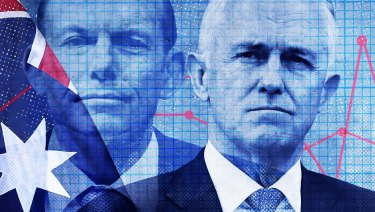 Prime Minister Malcolm Turnbull has ruled out calling a leadership spill once he hits the same polling result he used to topple Tony Abbott.