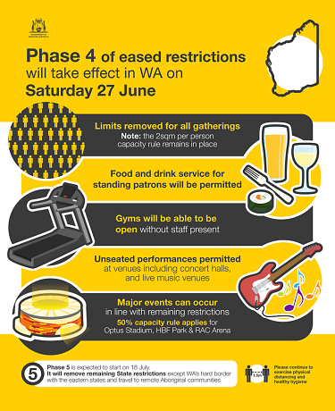 WA Government phase 4 restrictions. Picture: WA Government