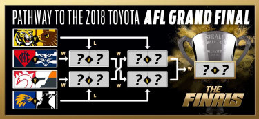 AFL finals schedule 2018 week one