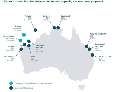 Current (dark blue) and proposed (light blue) Australian LNG projects and their annual capacity.