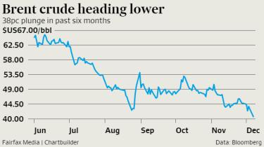 Brent crude prices.