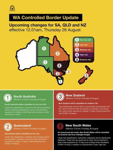 New border arrangements for WA will come into play from midnight on Wednesday.