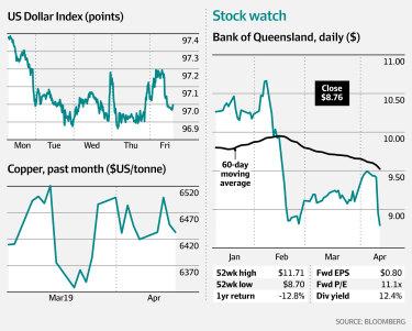 Stock watch.