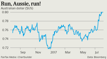 The RBA will not appreciate the recent strength in the currency.
