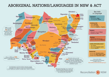 NSW Aboriginal language groups.