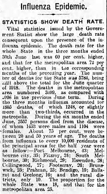 An article on the Spanish influenza epidemic in The Age, August 19, 1919.