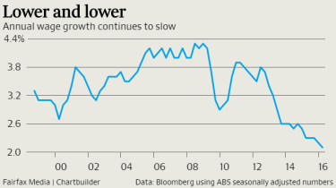 Slowing overall wage growth and inflation may force the RBA's hand again in August.