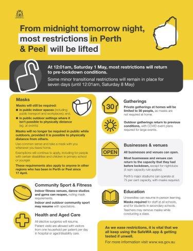 Perth's new restrictions come Saturday.