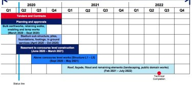 The latest timeline shown in the forum on Tuesday.