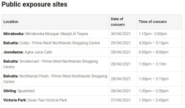 The list of public exposure sites in Perth at 4pm WST Saturday May 1.