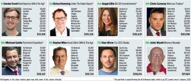 Dominic Powell of the SMH and The Age shoots to the lead in fourth week of the six week Shares Race
