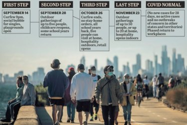 Victoria's road map to recovery.