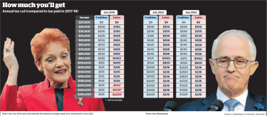 How Much You'll get. Coalition and Labor tax packages compared.