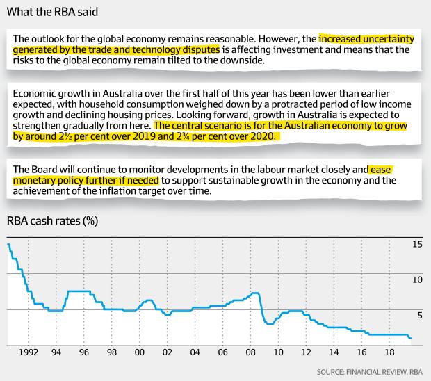 RBA Cash rates (Financial Review, RBA)