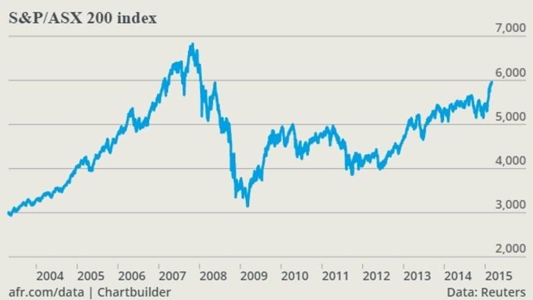ASX S&P200 index set to top 6000