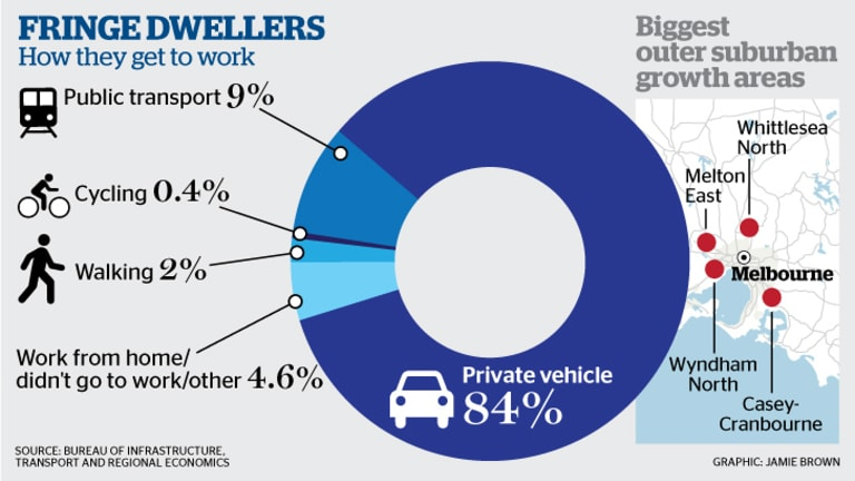 melbourne is australia s most car mad city
