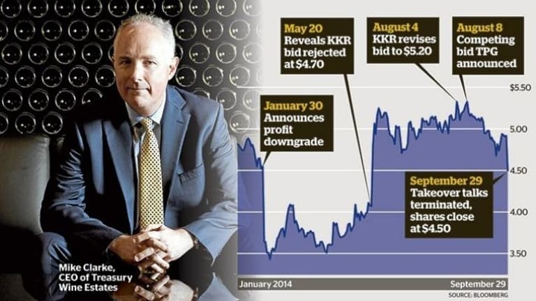 Shares plummeted 15 per cent in early trade on Monday after the company said it had decided to scrap any more talks.