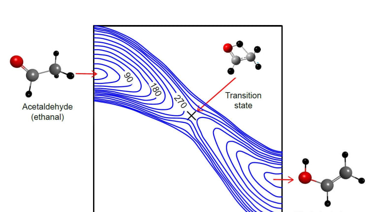 The contour map shows the common atmospheric compound acetaldehyde, a colourless, flammable liquid, being converted into vinyl alcohol.