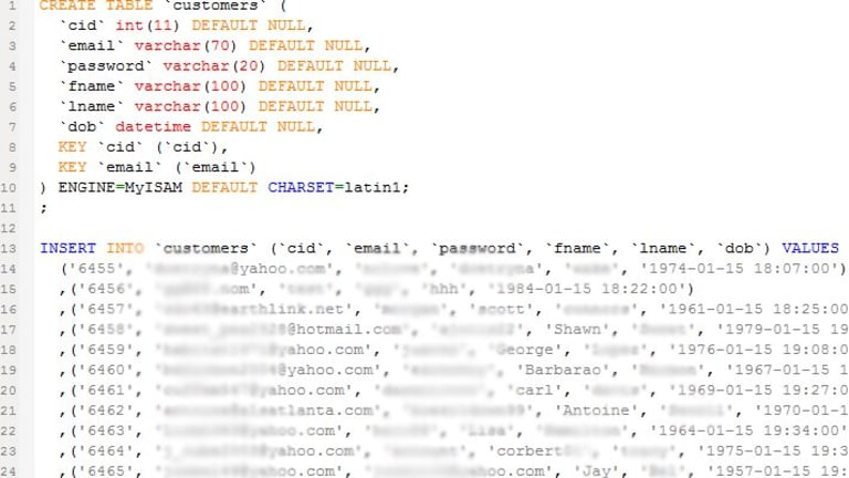 A redacted screen shot showing several of the stolen user accounts. Passwords were stored in plain text.