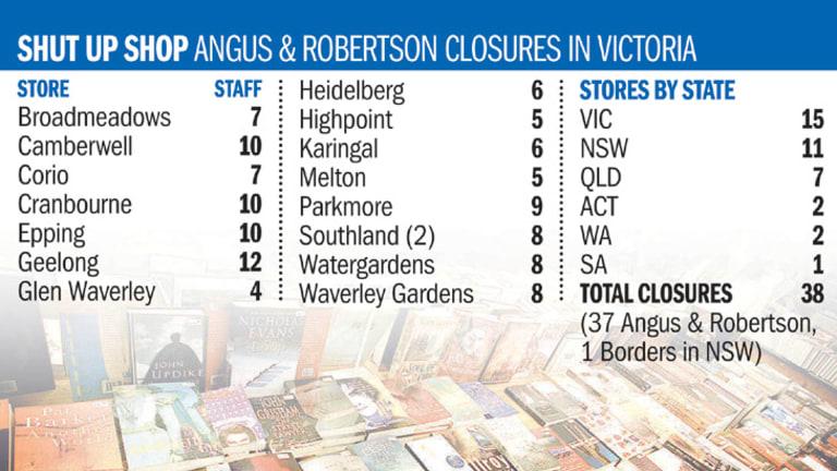 Bookstore closures.