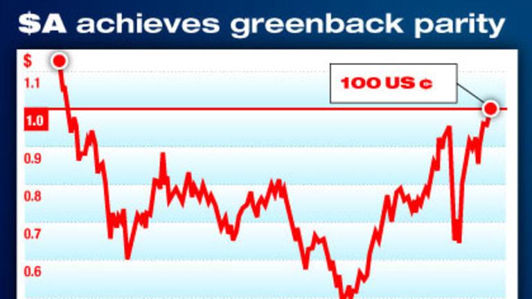 The Australian dollar's journey - pre-float to parity.