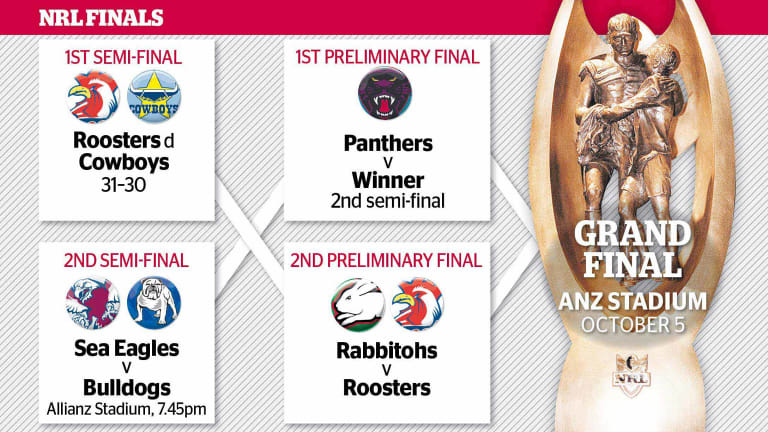 The NRL finals.