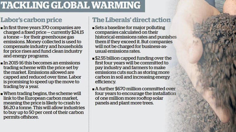 'Australia must cut emissions by much higher than five per cent.'